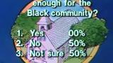 Black Church: Friend or Foe